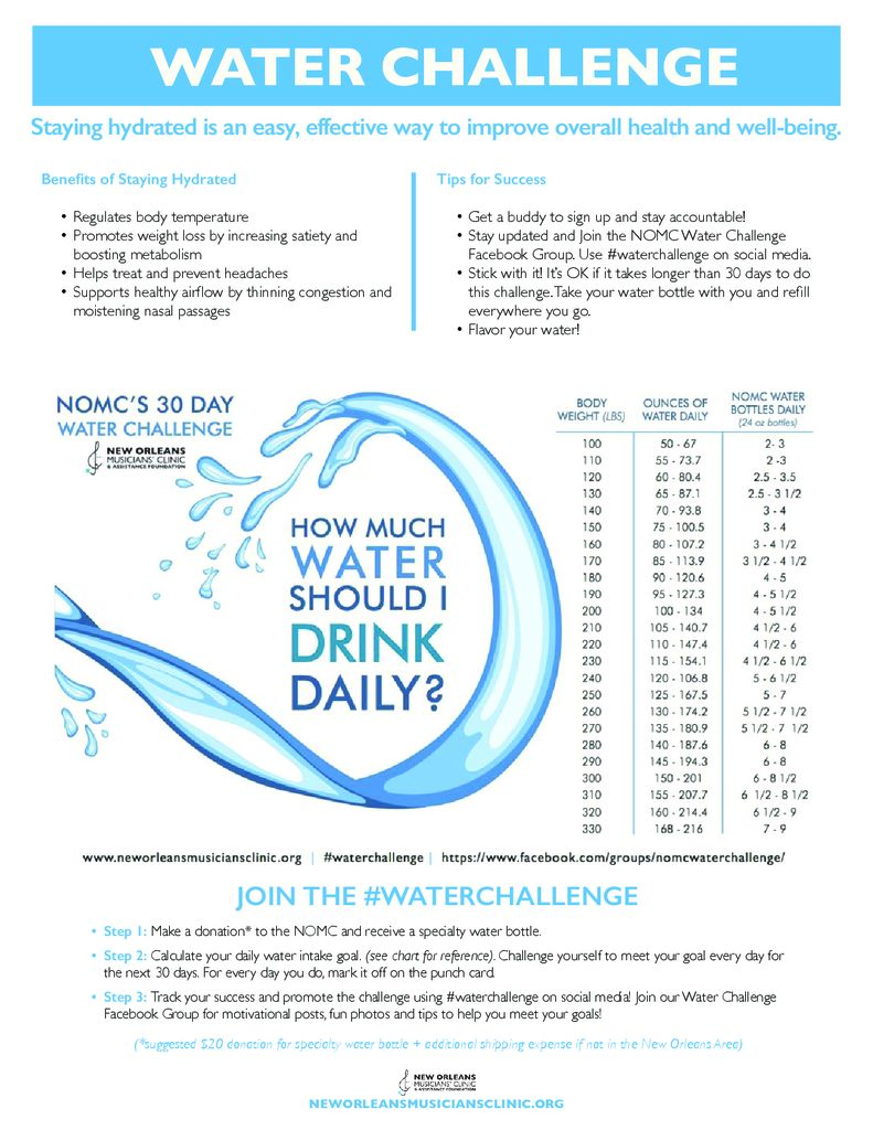 Water Challenge pdf