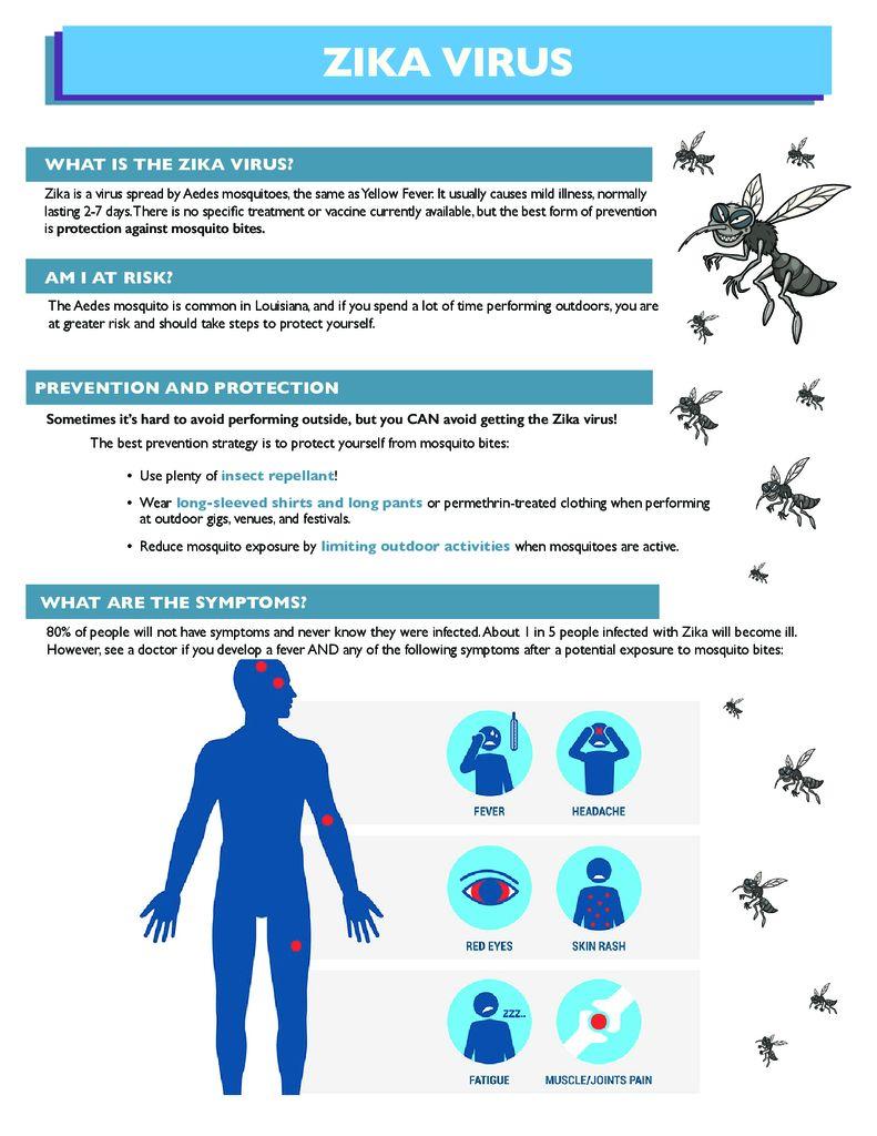 Zika pdf