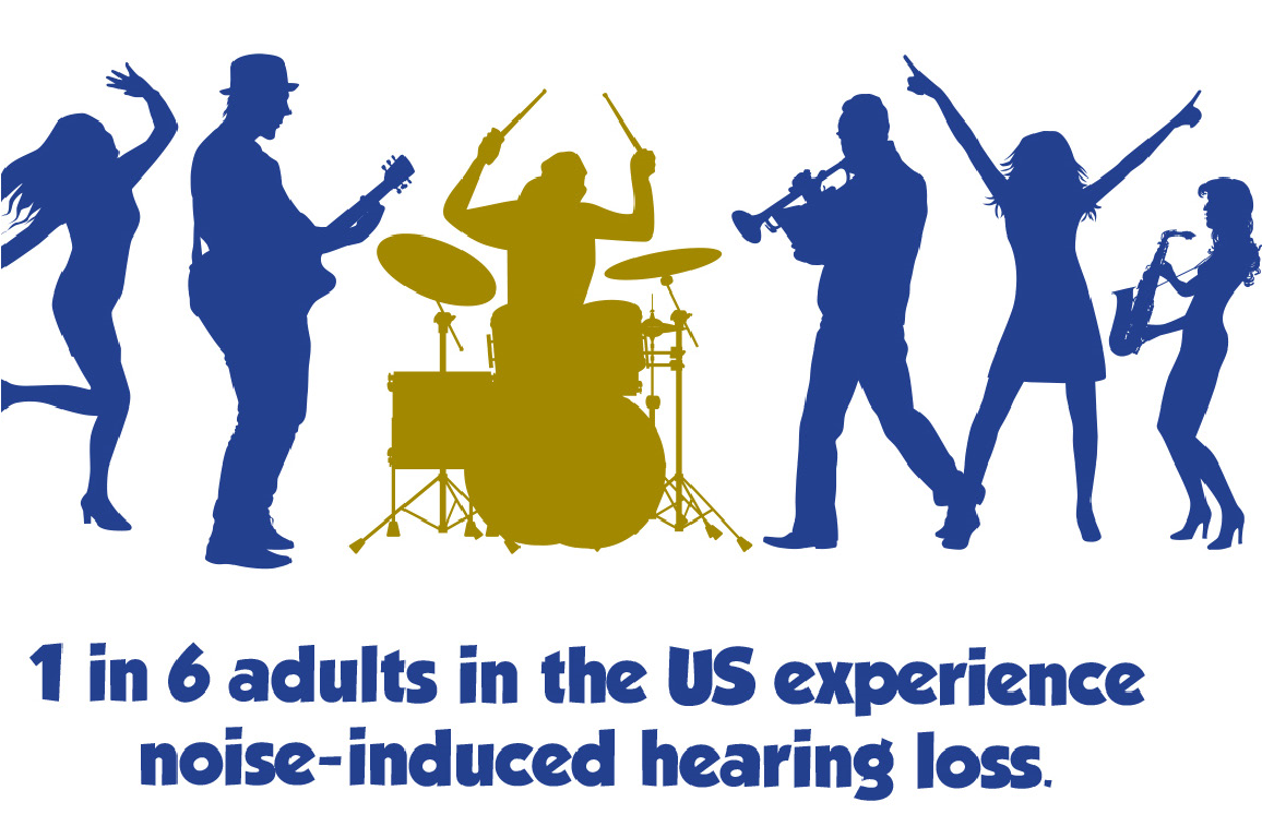 1 in 6 adults in the US experience noise-induced hearing loss